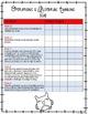Third Grade Common Core Standards Checklist-OWLS!