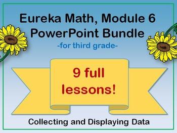 Third Grade Eureka Math Module 6 PowerPoint Pack (Data/Mea