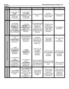 Third Grade Extended Response Rubric