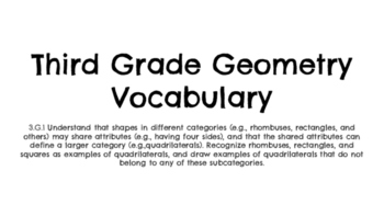 Third Grade Geometry Vocabulary Slideshow 3.G.1