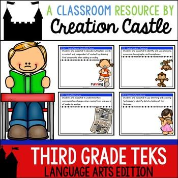 Third Grade Language Arts TEKS