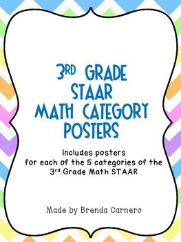Third Grade STAAR Math Category Posters