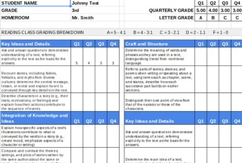 3rd Grade Standards Based ELA Report Card