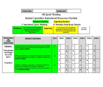 Third Grade TEKS Student Expectation Checklist
