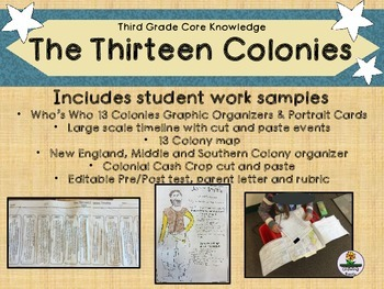 Thirteen 13 Colonies Third Grade Core Knowledge - An inter