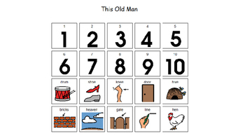 This Old Man Communication Board