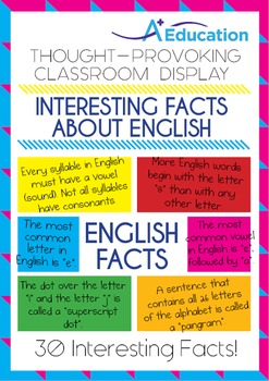 Thought-Provoking Classroom Display - Interesting Facts Ab