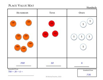 Hundreds Place Value Mat: printable or for dry erase sleeve
