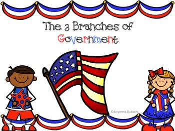 Three Branches of Government Unit- Civics