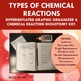 Three Chemical Reactions Graphic Organizer Foldables for INB