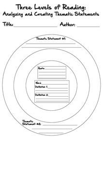 Three Levels of Reading Chart