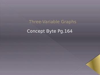 Three Variable Graphs