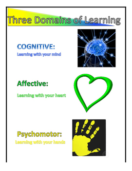 Three domains of learning- classroom poster