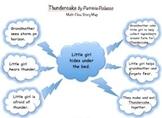 Thunderstorm Writing Activity based on Thundercake by Patr