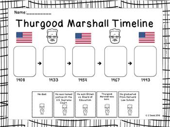 Thurgood Marshall timeline