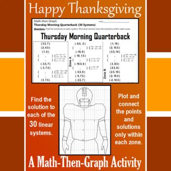 Thursday Morning Quarterback - 30 Linear Systems & Coordin