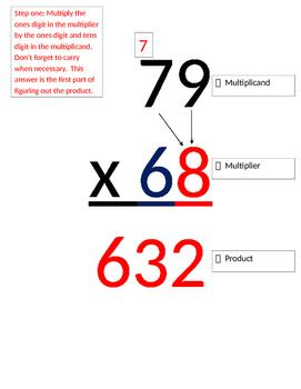 Tic Tac Toe Method of Multiplying