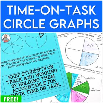 Time-On-Task Graph