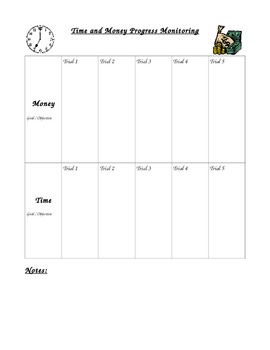 Time and Money Progress Monitoring Checklist Special Education
