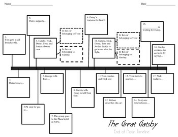 Timeline Handout for The Great Gatsby Compatible with movi