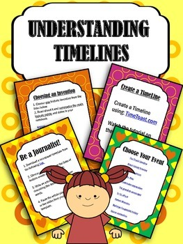 Timeline Lesson Plans and File for the Smartboard, Digital