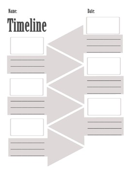 Timeline Organization Handout