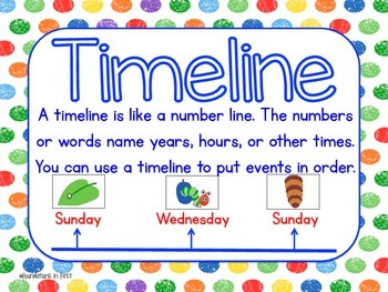 Timeline Poster and Activity FREEBIE