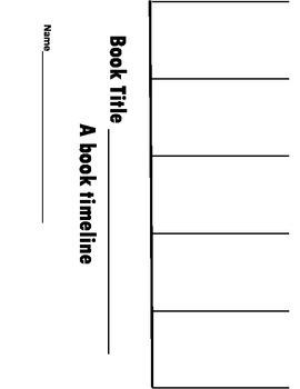 Timeline book summary