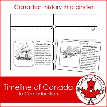 Timeline of Canada (to Confederation)