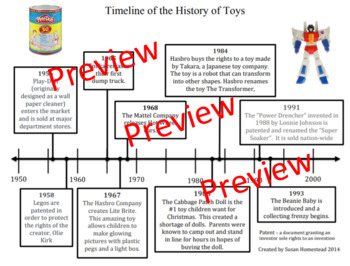 Timeline of Popular Toys CCSS RI 4.7