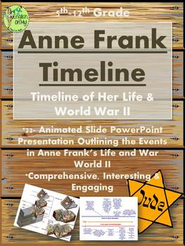 The Diary of Anne Frank-PPT Presentation-Engaging and Interesting