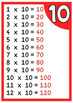 Times Table Wall Charts