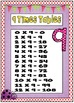 Times Tables Posters - Spotty Theme