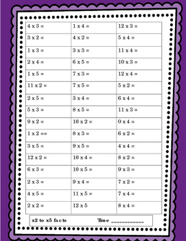Times Table Facts x2 to x5.