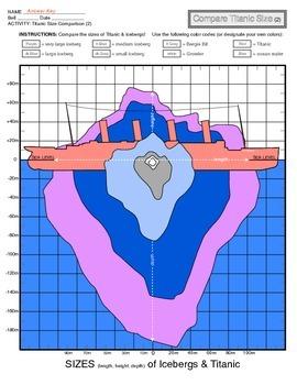 Icebergs & Titanic 1 SURFFDOGGY