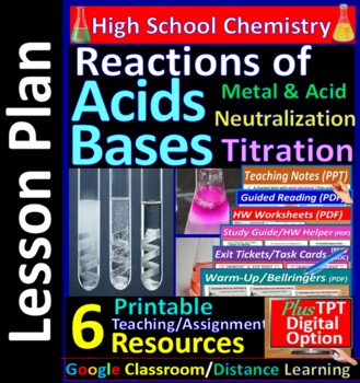 Titration & Neutralization Reactions - Worksheets & Practi
