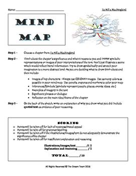 To Kill a Mockingbird Mind Map Activity
