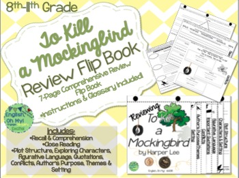 To Kill a Mockingbird-Review Characters, Plot, Setting, Co
