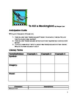 To Kill a Mockingbird-the beginning