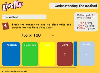 To multiply or divide decimal numbers by 10, 100 or 1000