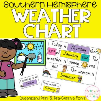 Weather Chart Southern Hemisphere - QLD Beginners Font