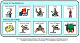 Toileting/Potty Training Visuals for Students with Autism