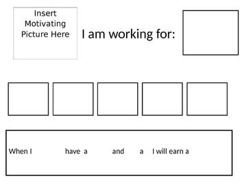 Token Behavior Reward Chart
