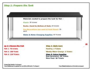 Token Economy - Fish Tank Reward Theme