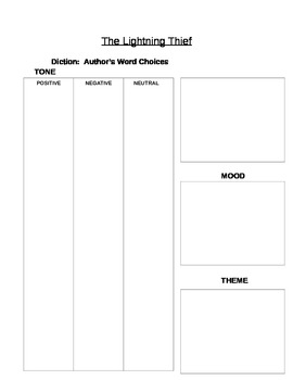 The Lightning Thief: Tone, Mood, Theme