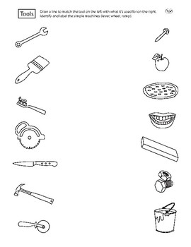 Tools are Simple Machines