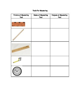 Tools for Measurement Assessment