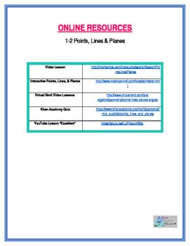 Tools of Geometry Bundle of Online Resources, Activities,