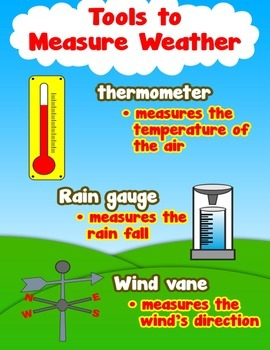 Tools to Measure Weather = Poster/Anchor Chart with Cards
