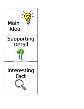 Total Participation Pinch Card Main Idea